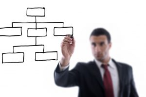 3 Effective methods for data collection for market research